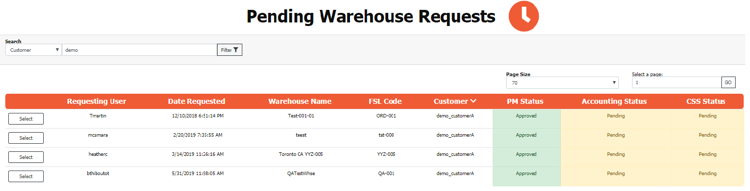 Pending Warehouse Requests-1